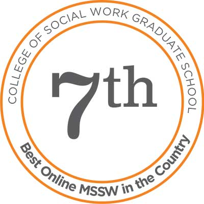 Seventh Best Online MSSW Program in the Country